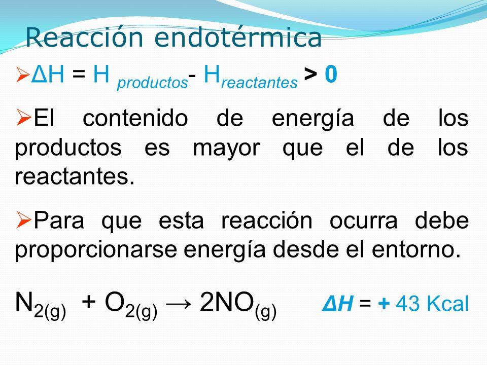 N2(g) + O2(g) → 2NO(g) ΔH = + 43 Kcal