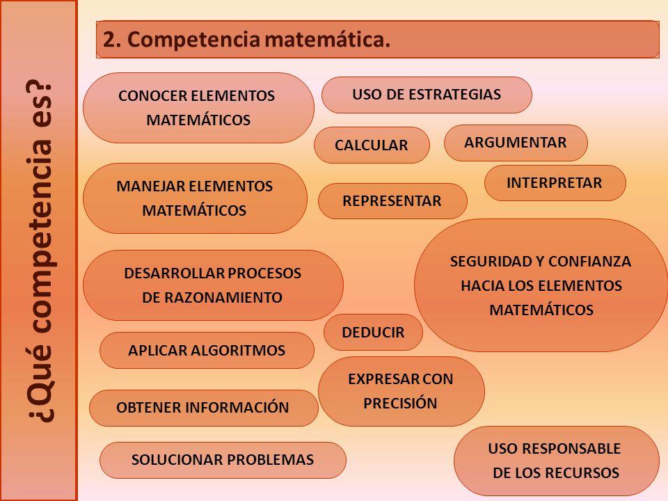 ¿Qué competencia es 2. Competencia matemática. CONOCER ELEMENTOS