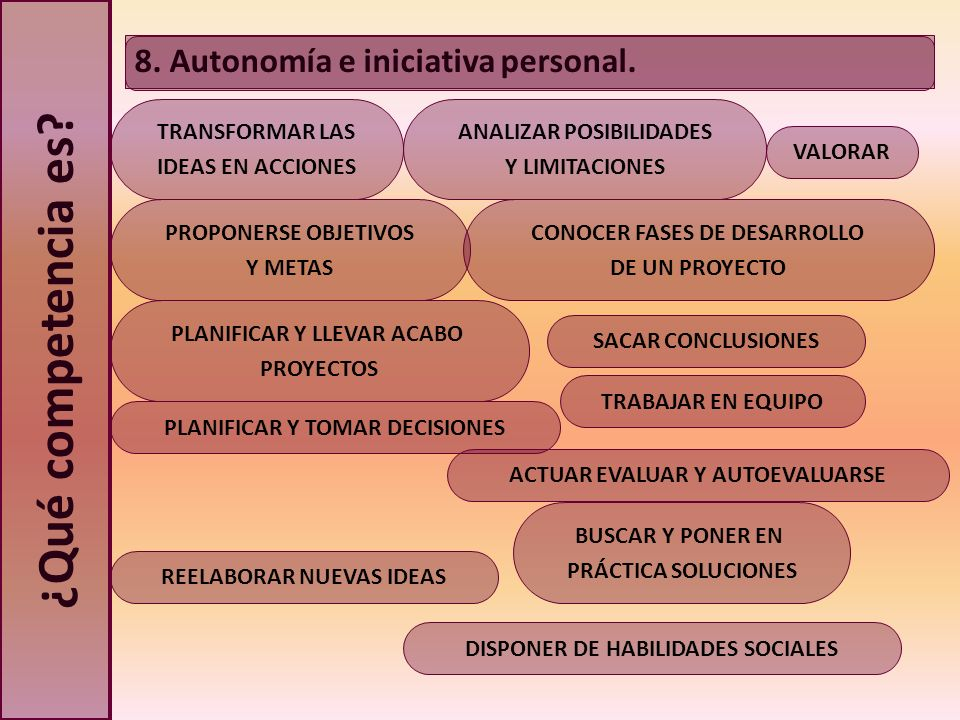 ¿Qué competencia es 8. Autonomía e iniciativa personal.