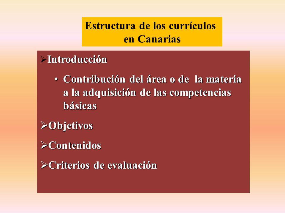 Estructura de los currículos