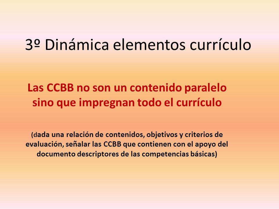 3º Dinámica elementos currículo