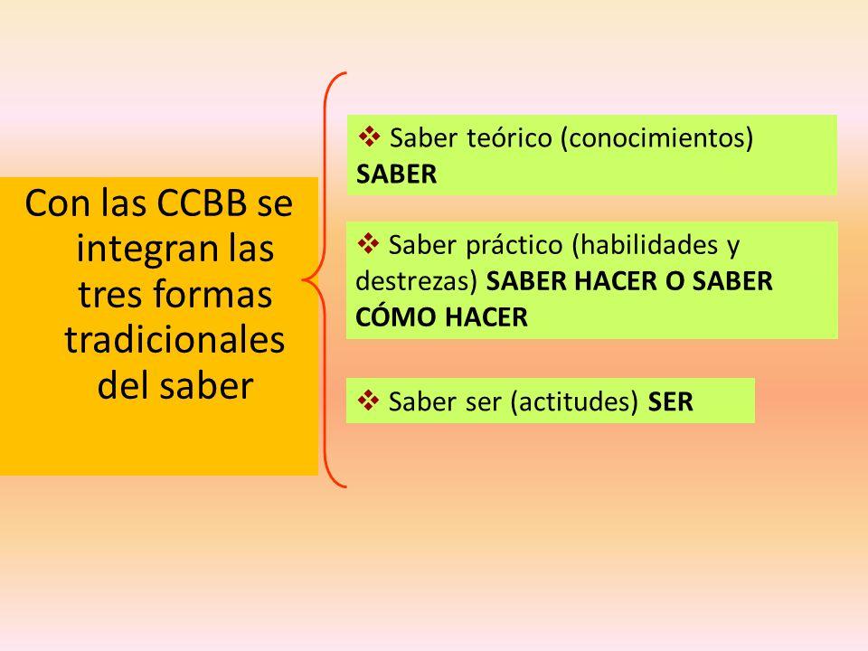Con las CCBB se integran las tres formas tradicionales del saber
