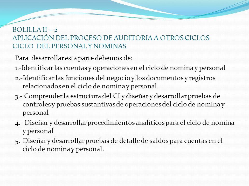 BOLILLA II – 2 APLICACIÓN DEL PROCESO DE AUDITORIA A OTROS CICLOS CICLO DEL PERSONAL Y NOMINAS