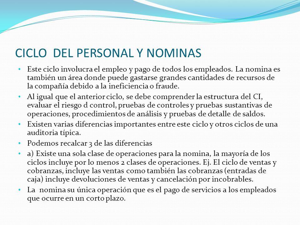 CICLO DEL PERSONAL Y NOMINAS