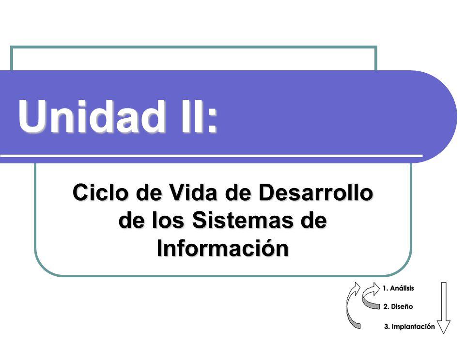 Ciclo de Vida de Desarrollo de los Sistemas de Información