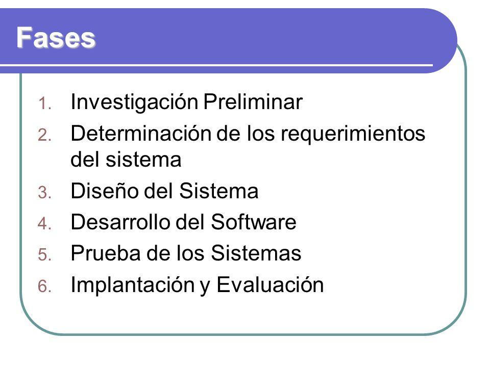 Fases Investigación Preliminar