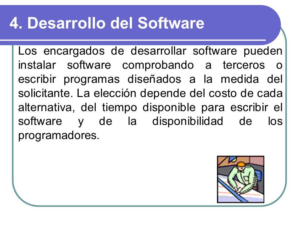 4. Desarrollo del Software