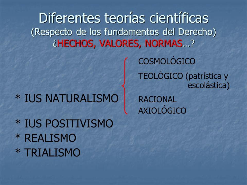 Diferentes teorías científicas (Respecto de los fundamentos del Derecho) ¿HECHOS, VALORES, NORMAS…