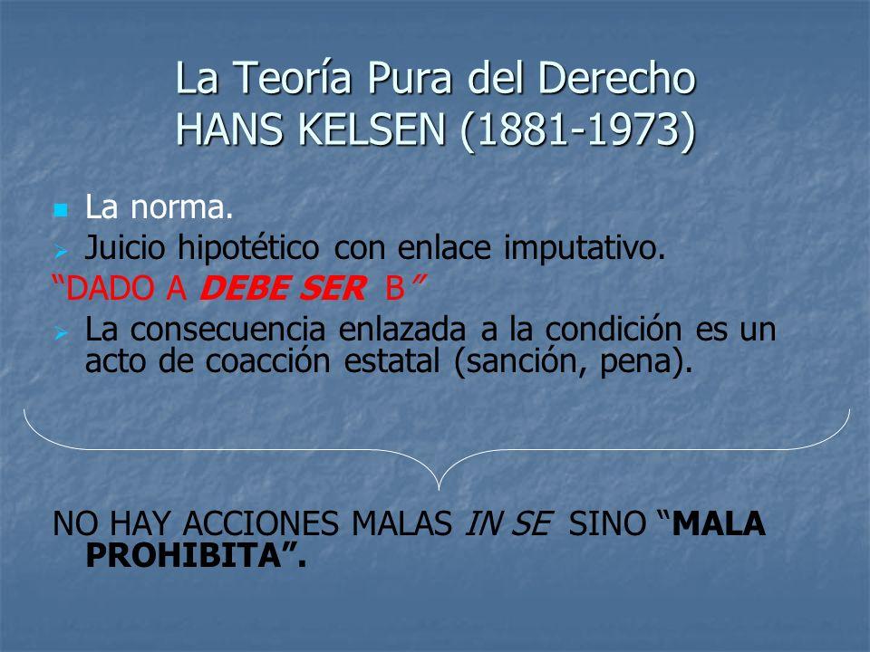 La Teoría Pura del Derecho HANS KELSEN (1881-1973)