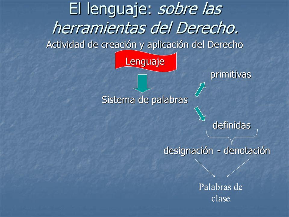 El lenguaje: sobre las herramientas del Derecho.
