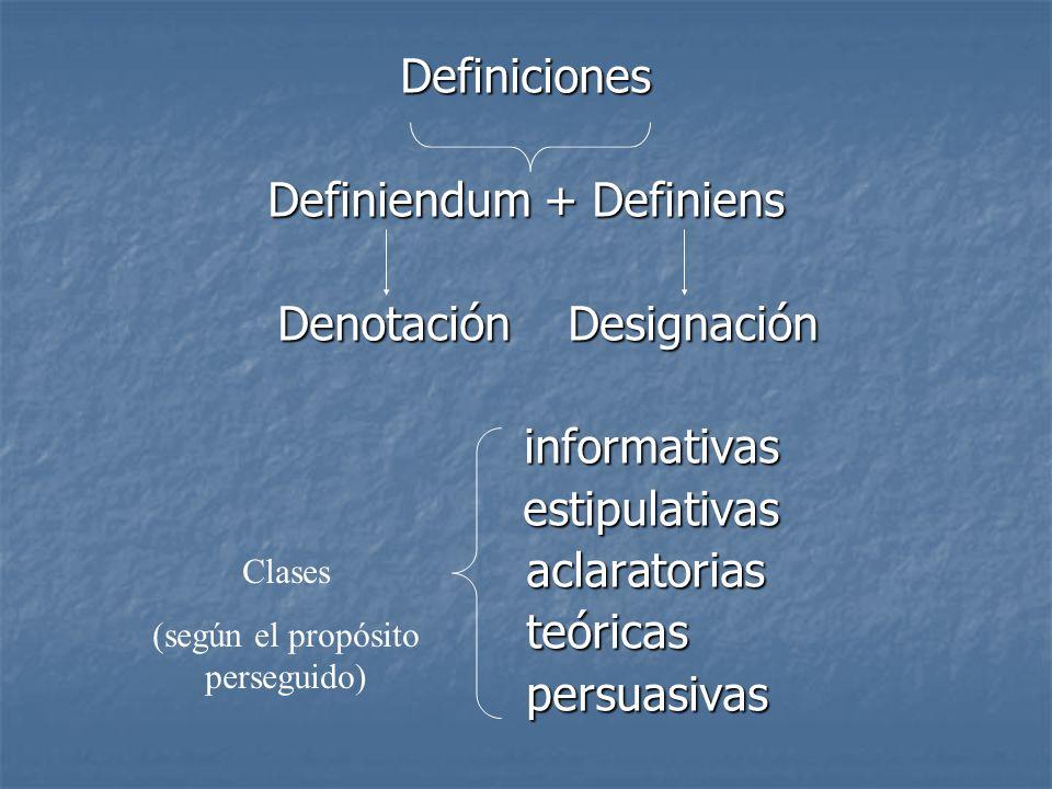 Definiendum + Definiens Denotación Designación informativas