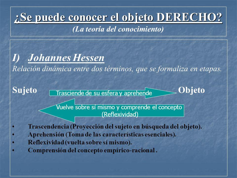 ¿Se puede conocer el objeto DERECHO (La teoría del conocimiento)