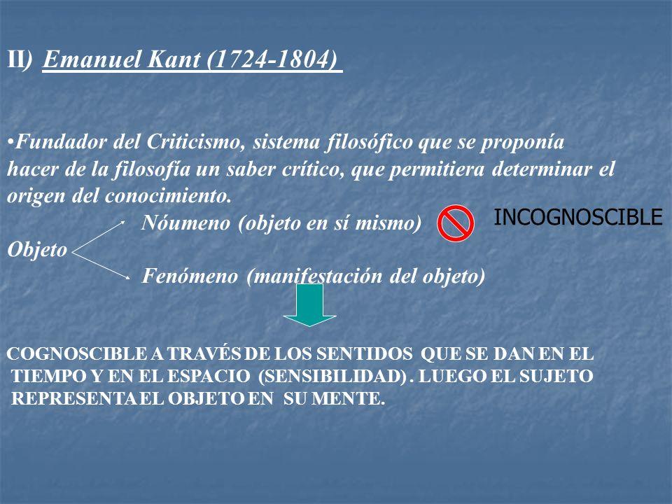 II) Emanuel Kant (1724-1804) Fundador del Criticismo, sistema filosófico que se proponía.