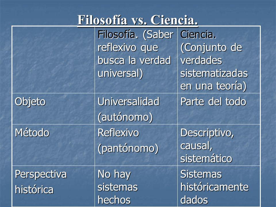 Filosofía vs. Ciencia. Filosofía. (Saber reflexivo que busca la verdad universal) Ciencia. (Conjunto de verdades sistematizadas en una teoría)