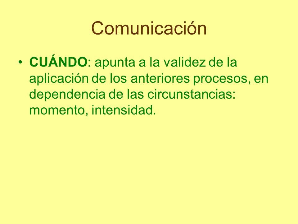 ComunicaciónCUÁNDO: apunta a la validez de la aplicación de los anteriores procesos, en dependencia de las circunstancias: momento, intensidad.