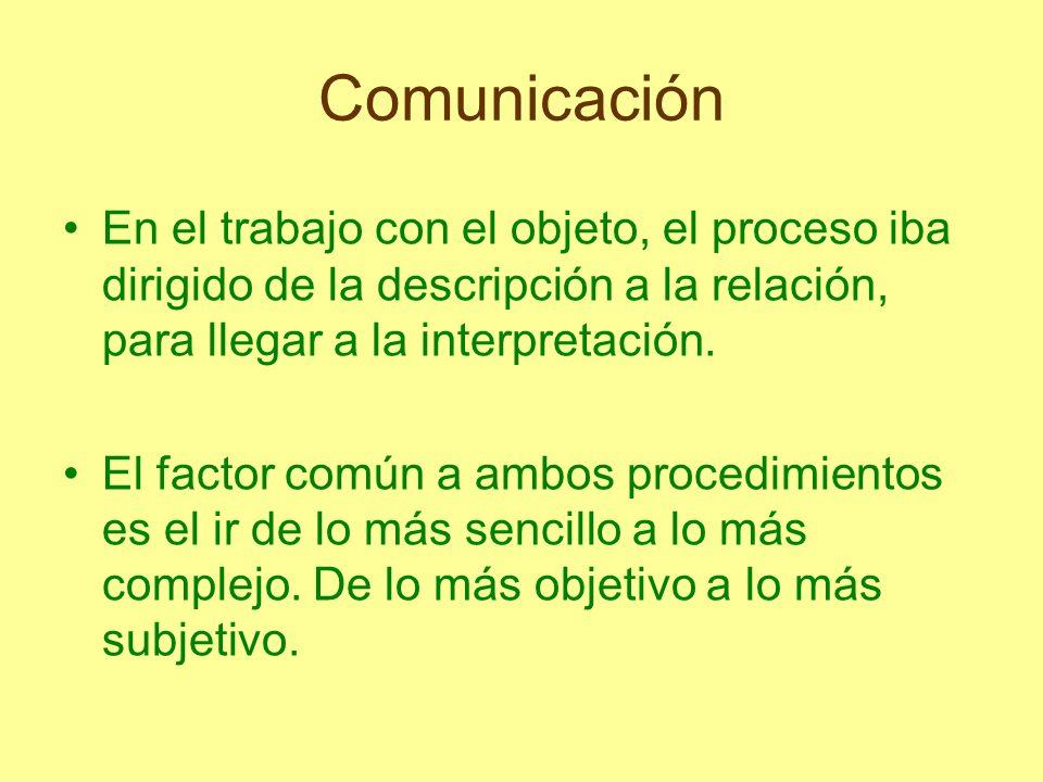 ComunicaciónEn el trabajo con el objeto, el proceso iba dirigido de la descripción a la relación, para llegar a la interpretación.
