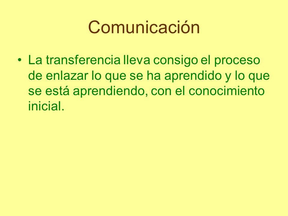 ComunicaciónLa transferencia lleva consigo el proceso de enlazar lo que se ha aprendido y lo que se está aprendiendo, con el conocimiento inicial.