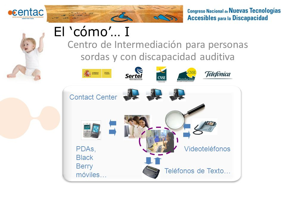 El 'cómo'… I Centro de Intermediación para personas sordas y con discapacidad auditiva. Contact Center.