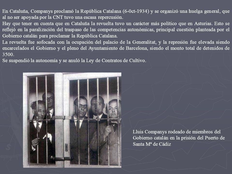 En Cataluña, Companys proclamó la República Catalana (6-0ct-1934) y se organizó una huelga general, que al no ser apoyada por la CNT tuvo una escasa repercusión.