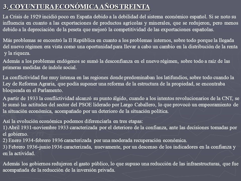 3. COYUNTURA ECONÓMICA AÑOS TREINTA