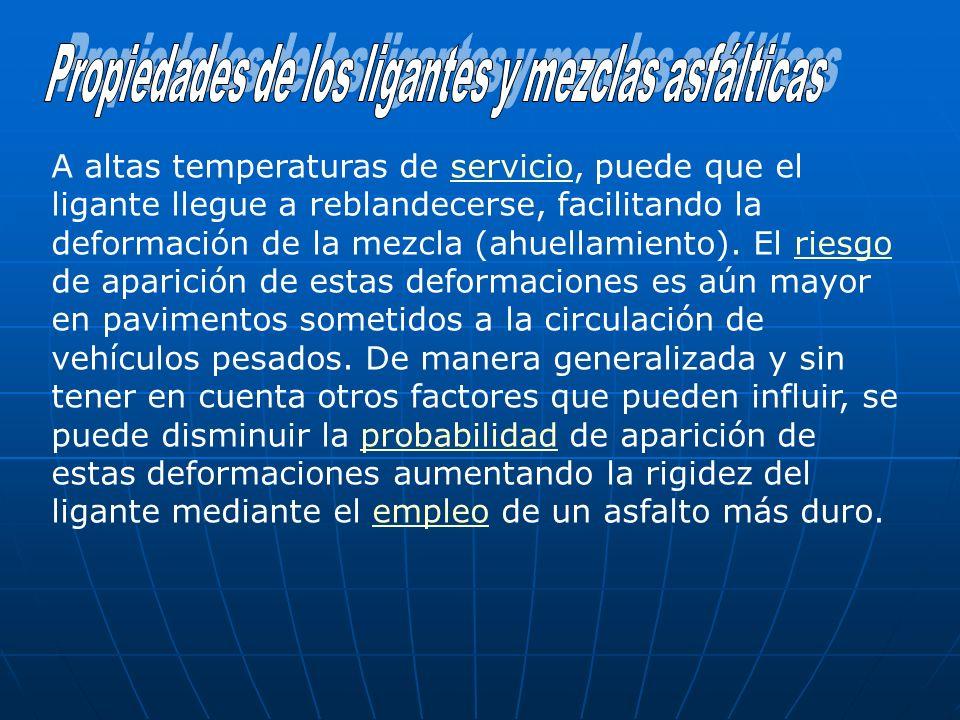 Propiedades de los ligantes y mezclas asfálticas