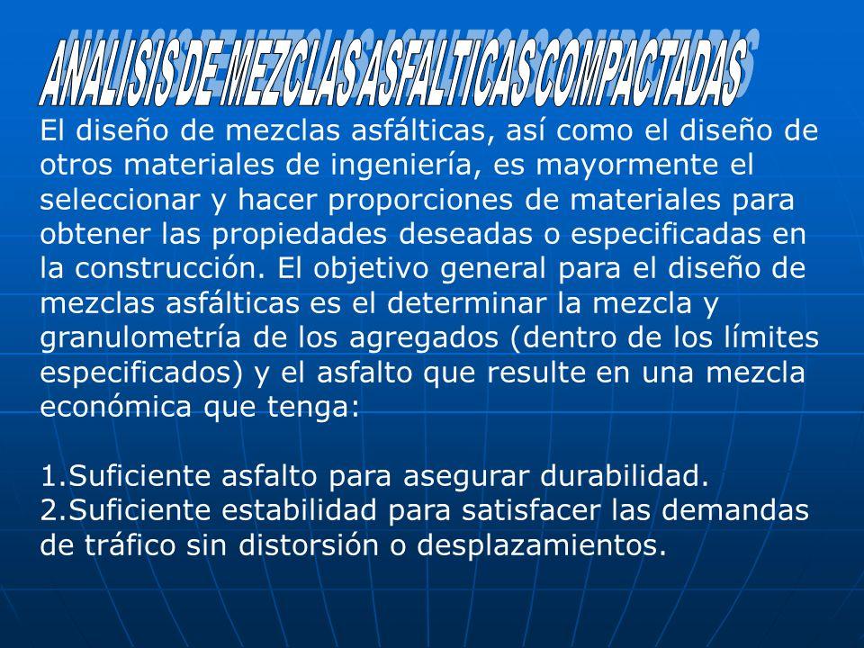 ANALISIS DE MEZCLAS ASFALTICAS COMPACTADAS