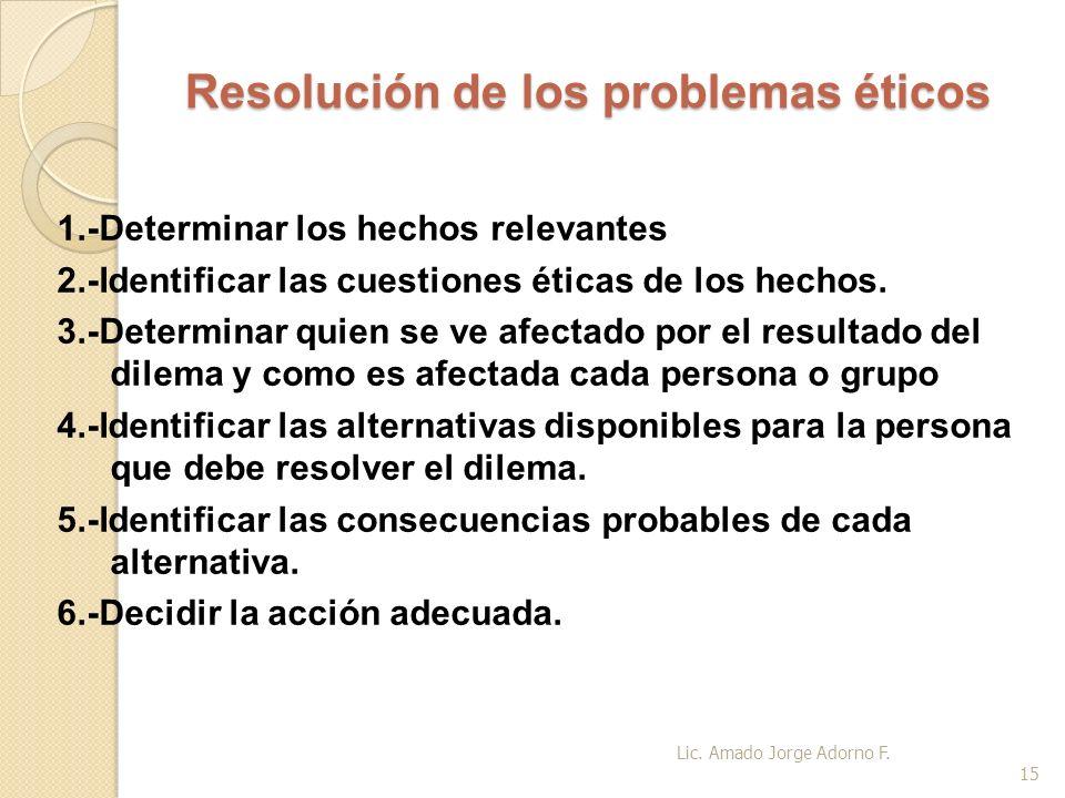 Resolución de los problemas éticos