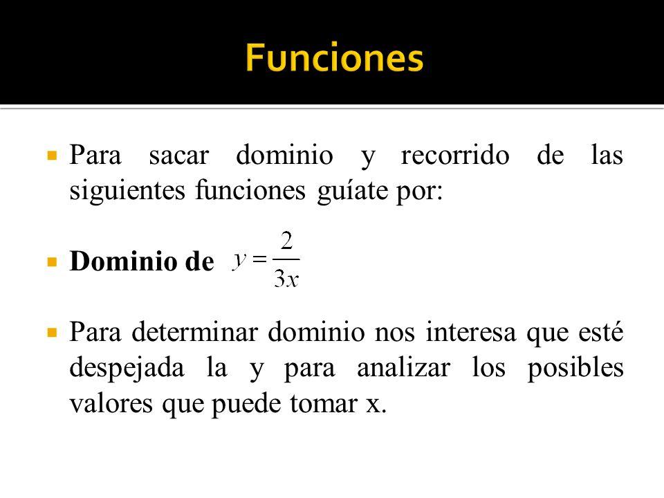 Funciones Para sacar dominio y recorrido de las siguientes funciones guíate por: Dominio de.