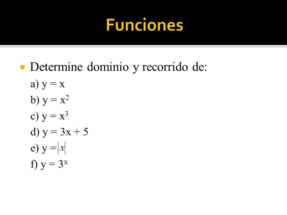 Funciones Determine dominio y recorrido de: a) y = x b) y = x2