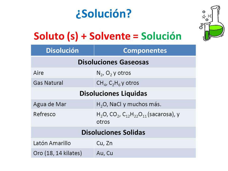 ¿Solución Soluto (s) + Solvente = Solución Disolución Componentes