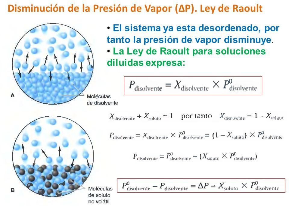 Disminución de la Presión de Vapor (ΔP). Ley de Raoult