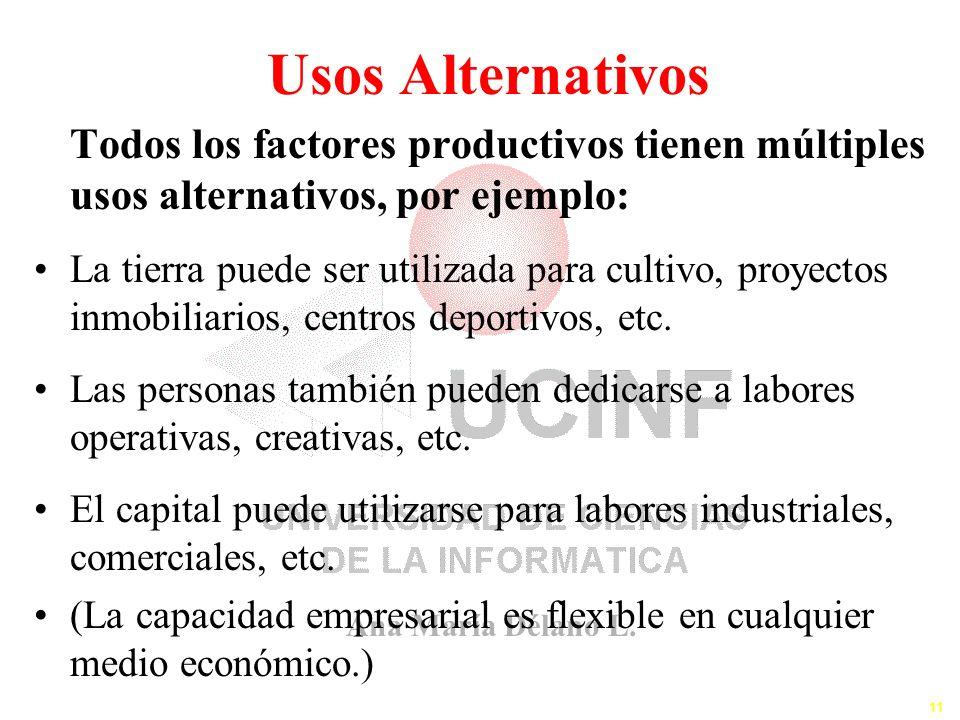 Usos Alternativos Todos los factores productivos tienen múltiples usos alternativos, por ejemplo: