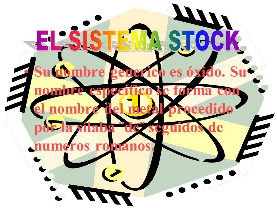 EL SISTEMA STOCK
