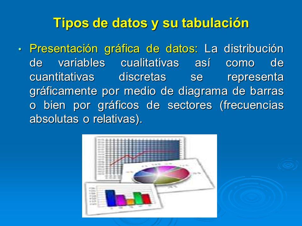 Tipos de datos y su tabulación