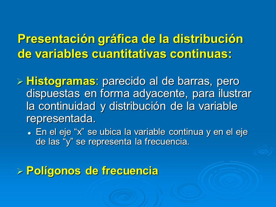 Presentación gráfica de la distribución de variables cuantitativas continuas: