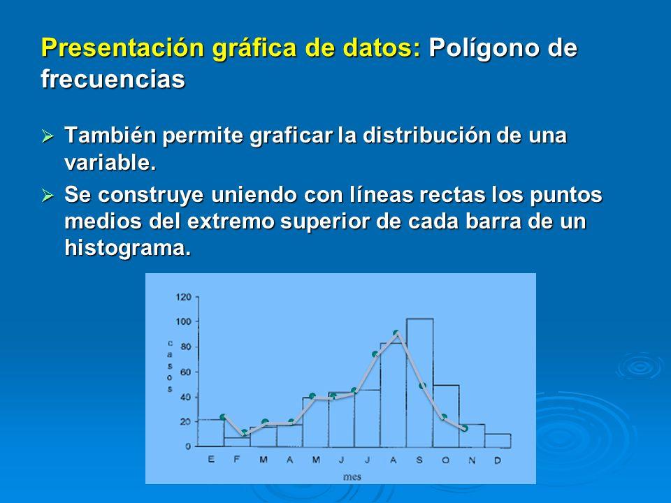 Presentación gráfica de datos: Polígono de frecuencias