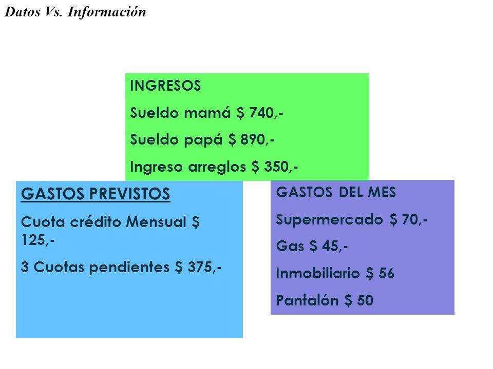 GASTOS PREVISTOS Datos Vs. Información INGRESOS Sueldo mamá $ 740,-