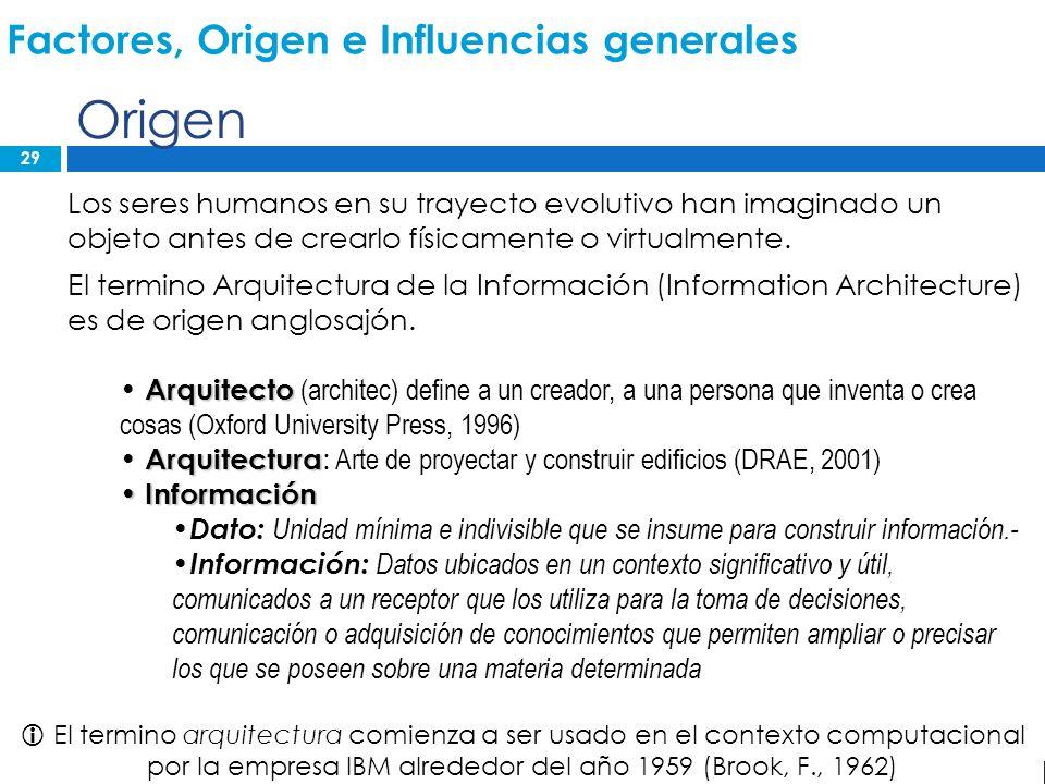 Origen Factores, Origen e Influencias generales