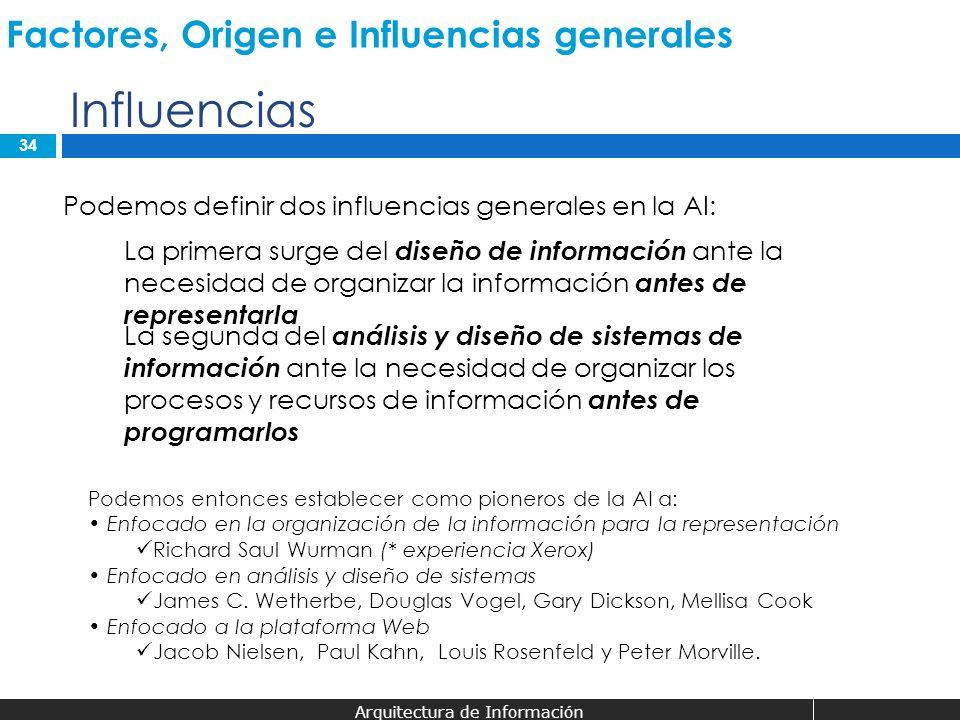 Influencias Factores, Origen e Influencias generales