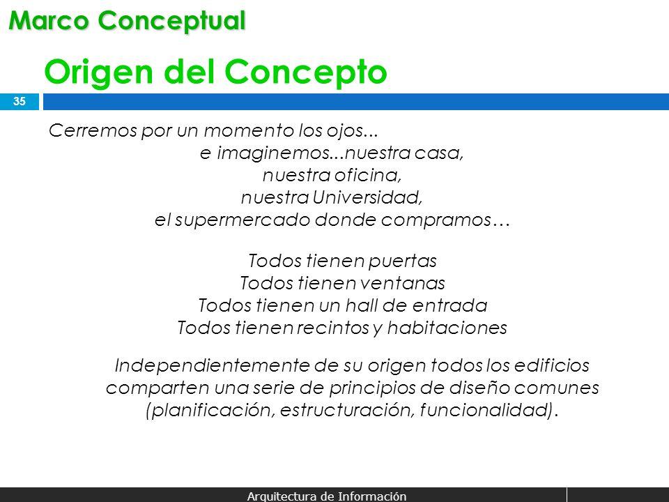 Origen del Concepto Marco Conceptual