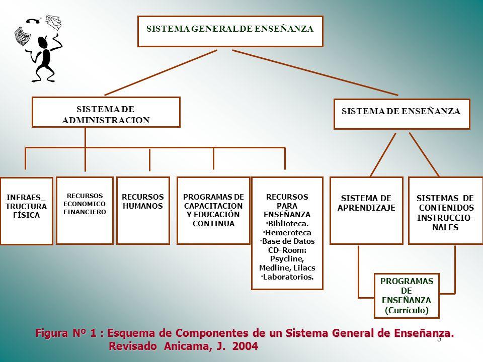 SISTEMA GENERAL DE ENSEÑANZA