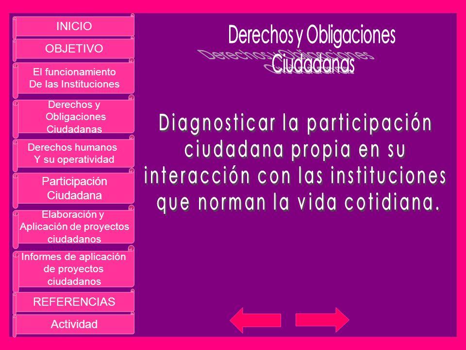 Diagnosticar la participación ciudadana propia en su