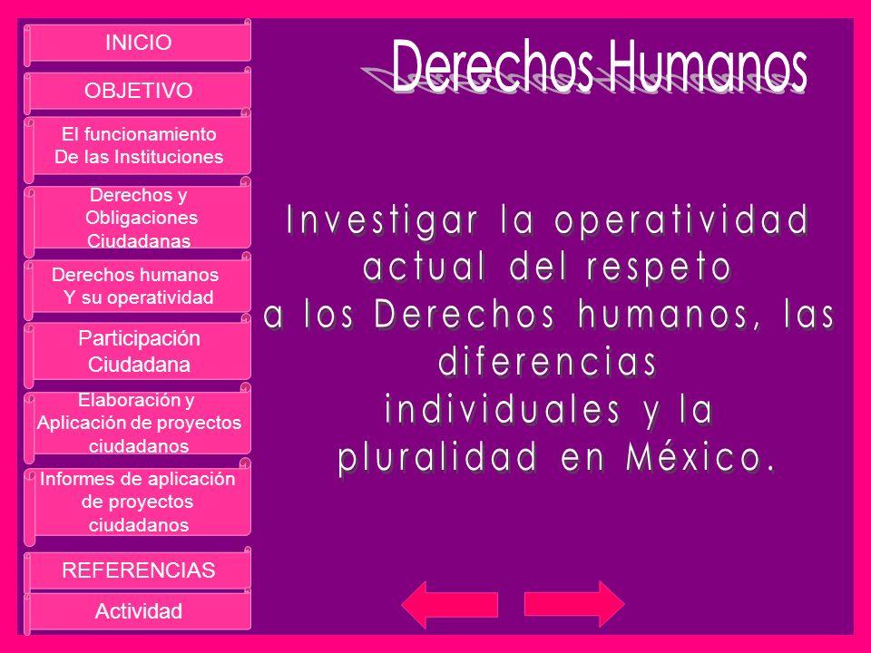Derechos Humanos Investigar la operatividad actual del respeto