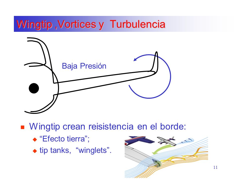 Wingtip ,Vortices y Turbulencia