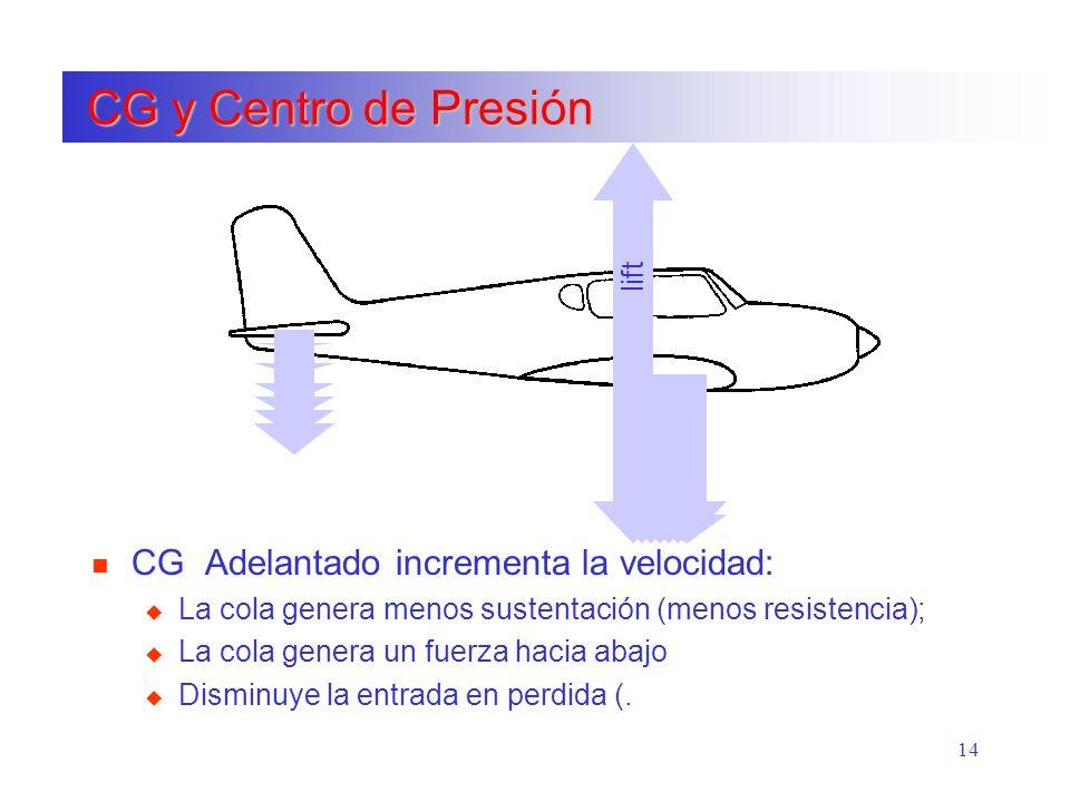 CG y Centro de Presión CG Adelantado incrementa la velocidad: lift