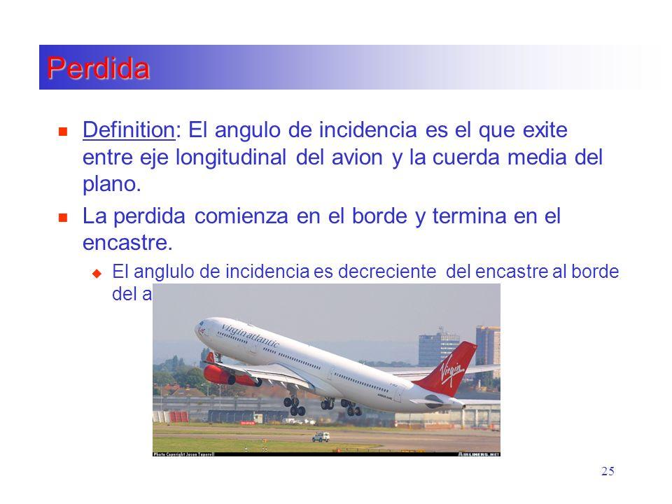 Perdida Definition: El angulo de incidencia es el que exite entre eje longitudinal del avion y la cuerda media del plano.