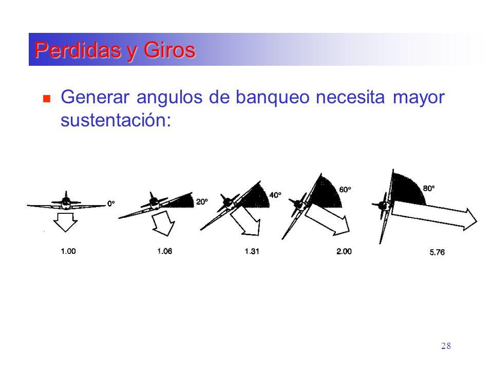 Perdidas y Giros Generar angulos de banqueo necesita mayor sustentación: