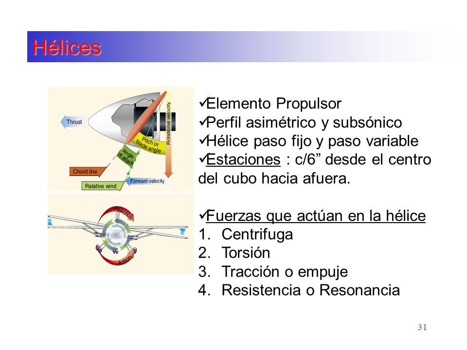 Hélices Elemento Propulsor Perfil asimétrico y subsónico