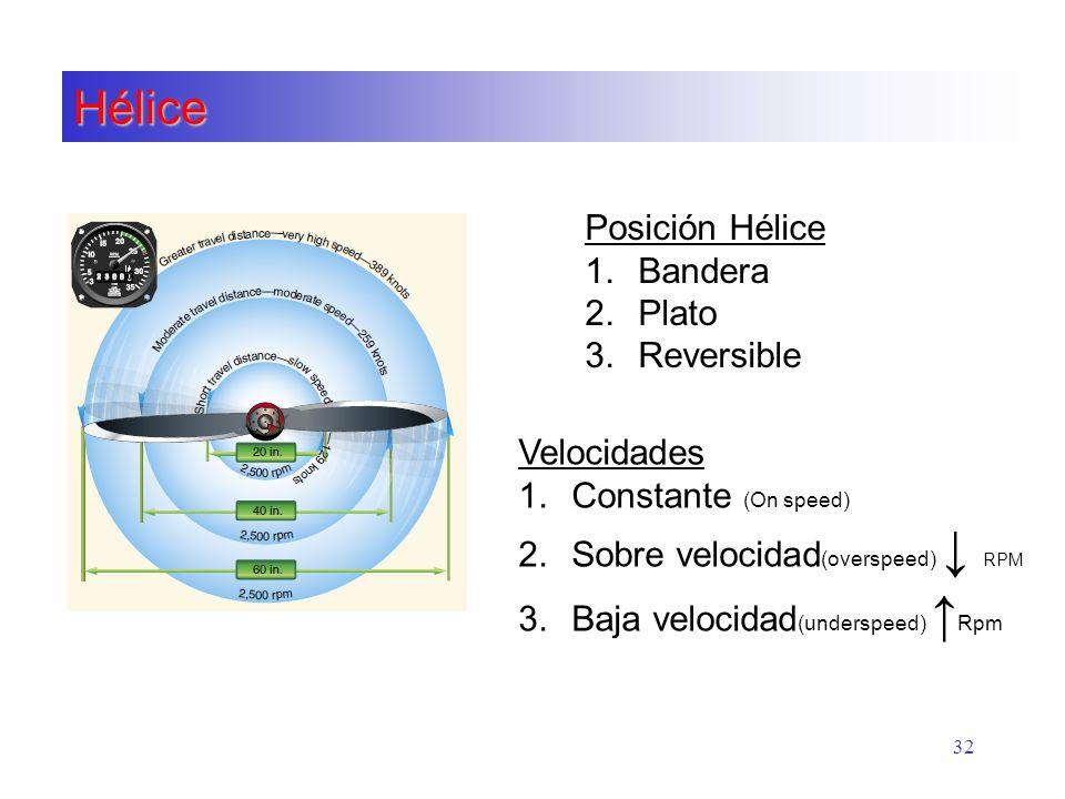 Hélice Posición Hélice Bandera Plato Reversible Velocidades