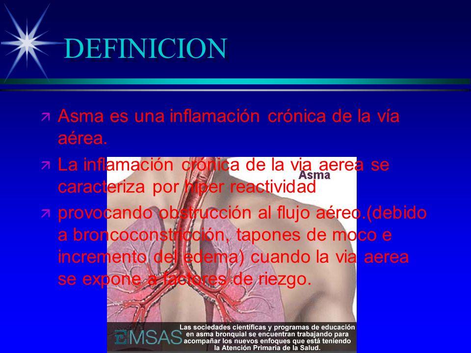 DEFINICION Asma es una inflamación crónica de la vía aérea.